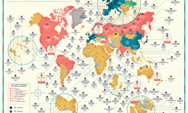 Las Empresas más antiguas del mundo